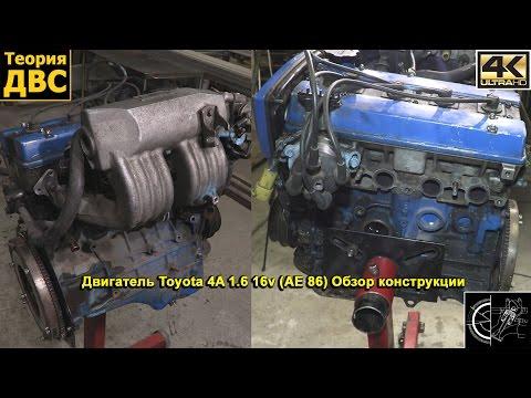 Теория ДВС: Двигатель Toyota 4A 1.6 16v (AE 86) Обзор конструкции