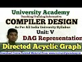 L53:Directed Acyclic Graph in Compiler Design,DAG Representation Basic,DAG Application in HIndi