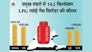 2021 में 125 रु. महंगी हुई रसोई गैस