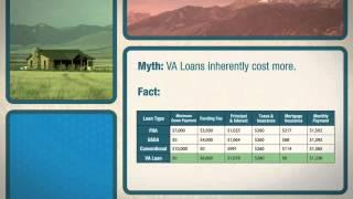 Be Homebuying Heroes: VA Loan Troubleshooting Tips