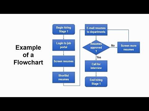 Permalink to Flowchart Data Base