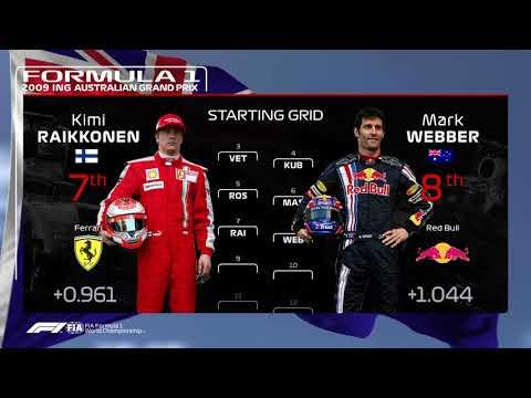 F1 Australian GP 2009 Grid Animation With Modern Graphics