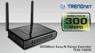 видео trendnet green wifi