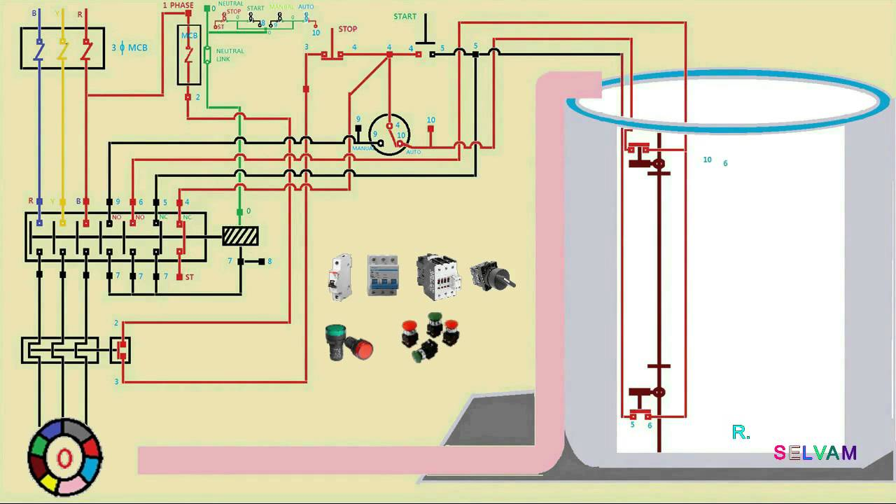 automatic water level control starter connection and working function three phase motor  YouTube