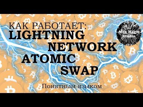 Как работают Lightning Network и Atomic Swap понятным языком