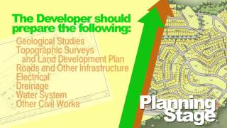 Components of the Housing Development Process (SHDA Presentation)