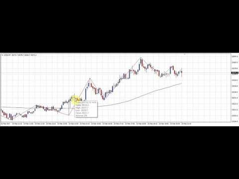 Feb 10 Dow
