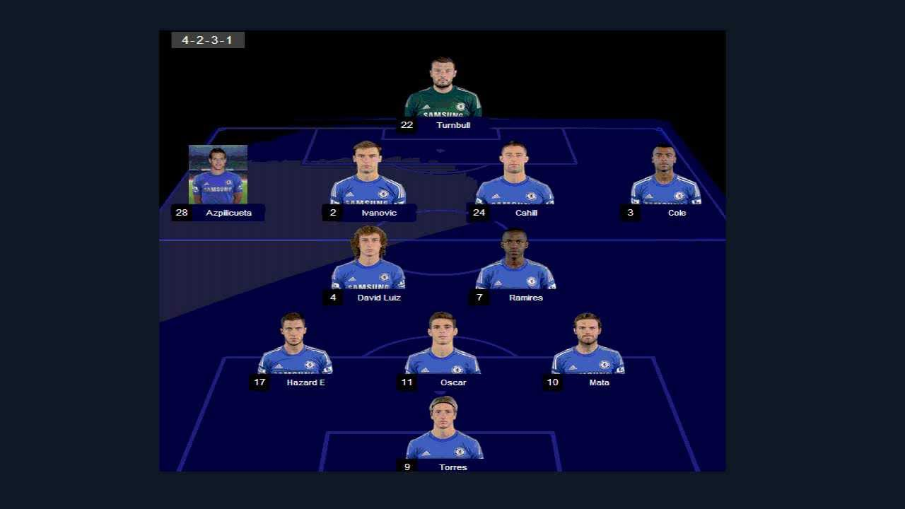 Stoke city vs chelsea epl 1212013 watch live stream online stoke city vs chelsea epl 1212013 watch live stream online full hd voltagebd Image collections
