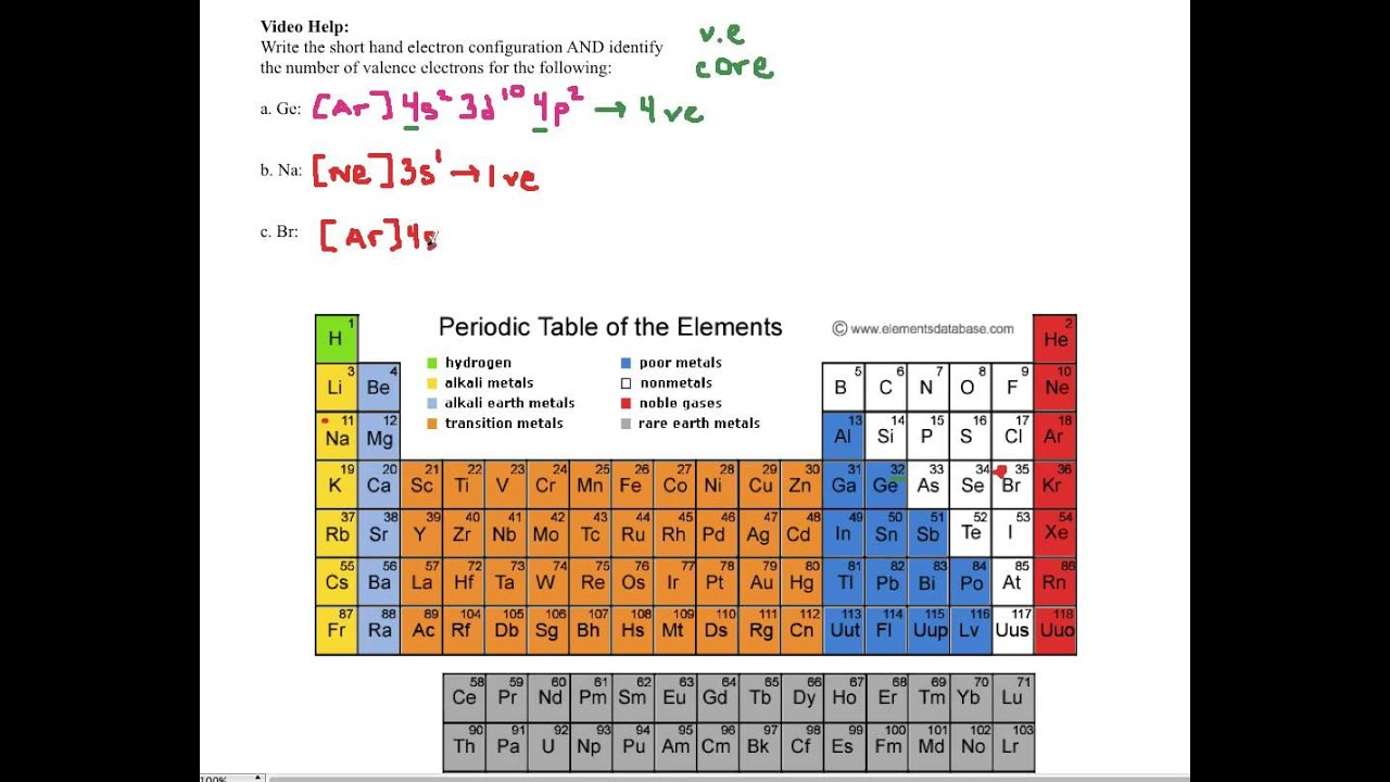 Shorthand electron configuration and valence electrons youtube gamestrikefo Choice Image