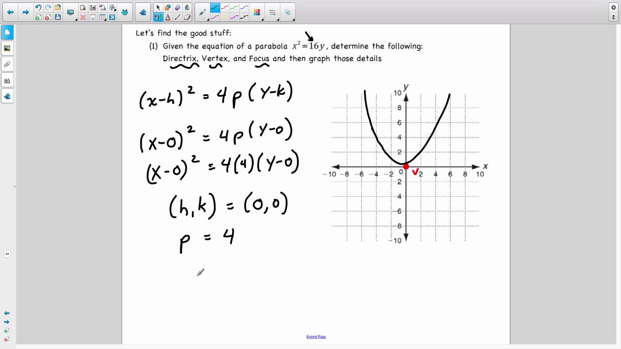 Which equation represents a parabola with a focus of (0, 4