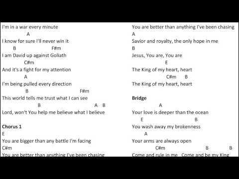 King Of My Heart Chords By Love The Outcome Worship Chords