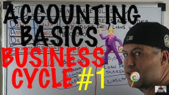 Accounting for Beginners #73 / Loan From Shareholder / Balance Sheet / Widget INC #1