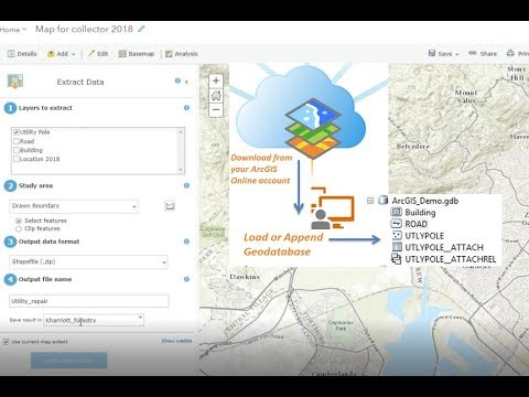 download feature service from arcgis online