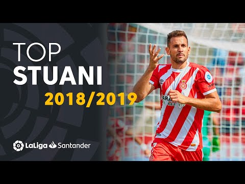 TOP Moments Cristhian Stuani LaLiga Santander 2018/2019