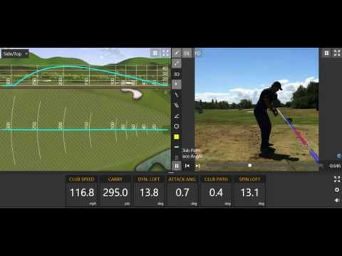 Jason Day using TrackMan Optimizer - The Open 2014