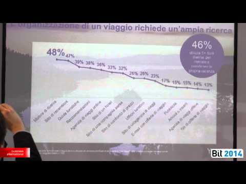 BIT 2014 - Tourism & Travel Marketing Trends