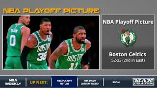 NBA Playoff Picture: Current 1st Round Matchups And Where The Eastern And Western Conference Stand