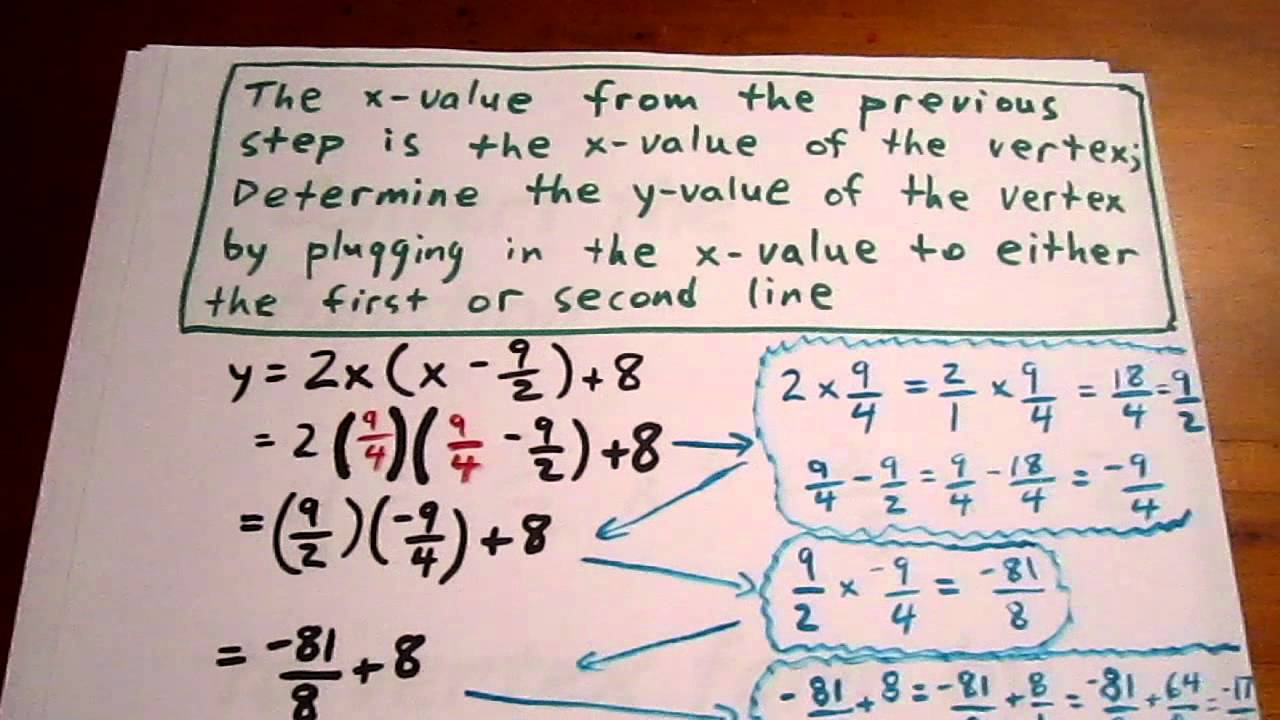 Converting to vertex form by partial factoring fractions youtube converting to vertex form by partial factoring fractions falaconquin