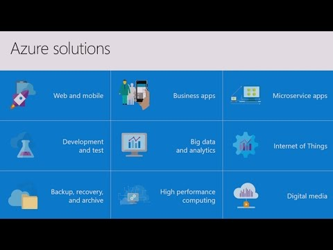 Discover Implementation Best Practices, Monitoring & Diagnostics tools for your Azure applications