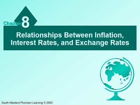 Chapter 8 Relationships among Inflation, Interest Rates, and Exchange Rates