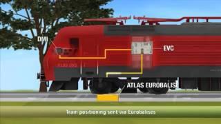 ERTMS Signalling Solution