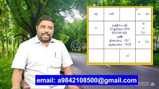 Secret of Kethu by DINDIGUL P.CHINNARAJ ASTROLOGER INDIA