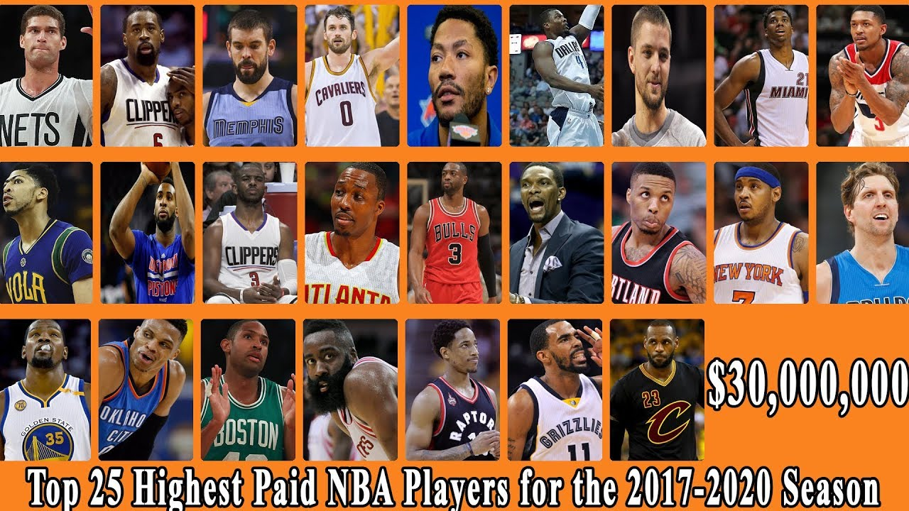 Top Paid Nba Players 2020.Top 25 Highest Paid Nba Players For The 2017 2020 Season