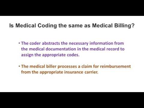 ICD 10 CM Introduction and Overview