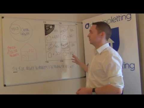 The Real Money in Property is Holding the Asset - Whiteboard Wednesday