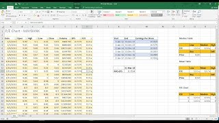 How to create PE chart in Excel?