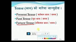[Beginner] How to learn English language easily | English Grammar | अंग्रेजी बोल्न जान्नैपर्ने कुरा