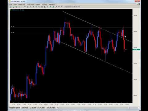 How to trade in forex youtube