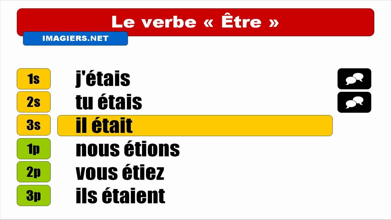 french verb conjugation    u00catre   indicatif imparfait