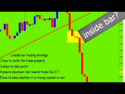 forex-new-strategy-inside-bar-trading