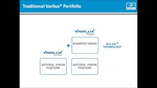 Varilux Training Presentation - HB Optical Laboratories