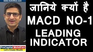 जानिये क्यों है MACD No 1 Leading Indicator !!!