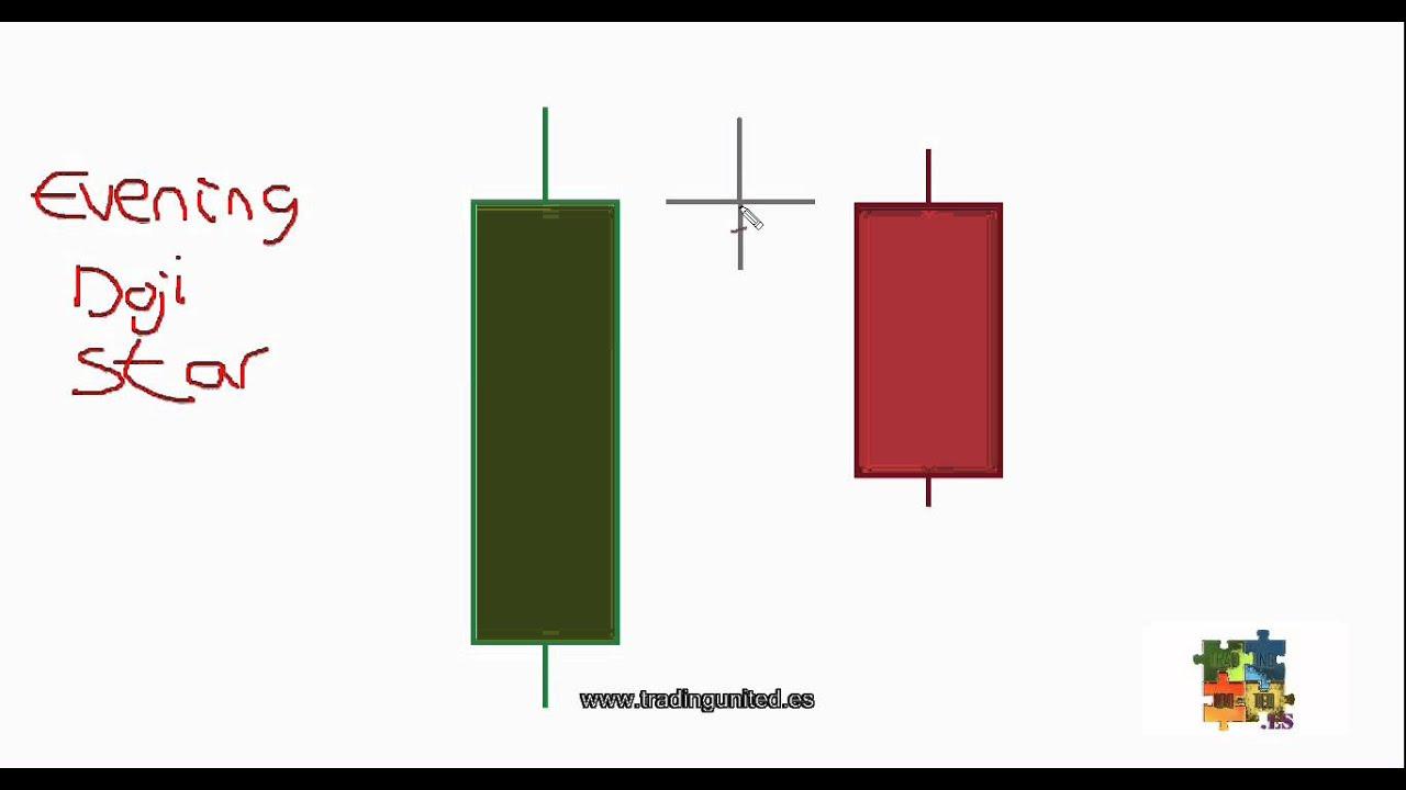 Velas japonesas forex pdf
