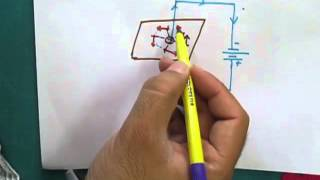 Magnetic field due to straight current carrying wire(class10-MAG-PART3)