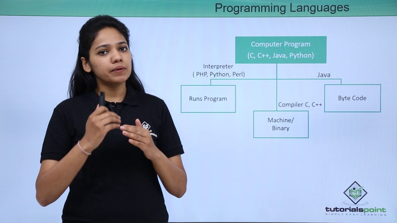 Machine Learning Pdf Tutorialspoint