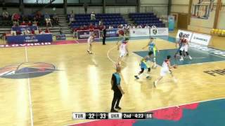 Highlights Issuf Sanon/ Иссуф Санон (UKR) 2017 FIBA U18 European Championship