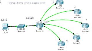 Router as terminal server or access server