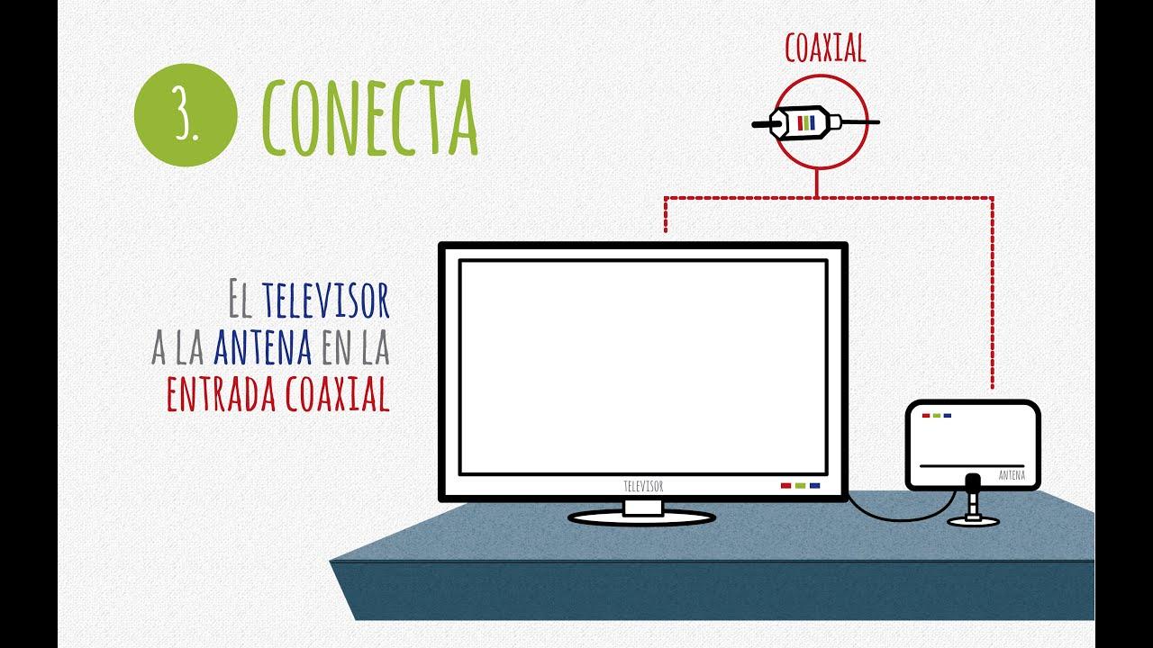 Instalaci 243 N Se 241 Al Tdt Con Solo Antena Youtube