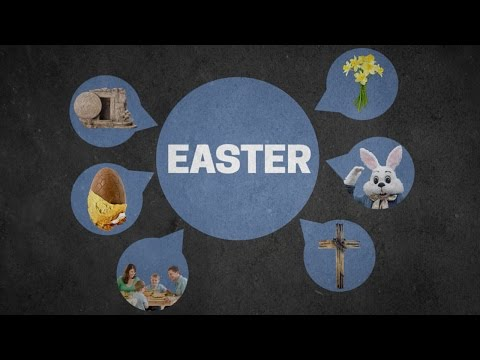 Easter - What's it all about?