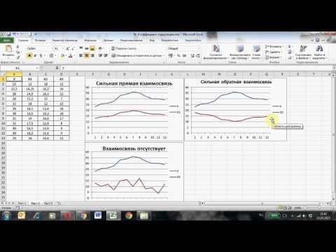 Расчет коэффициента корреляции в Excel