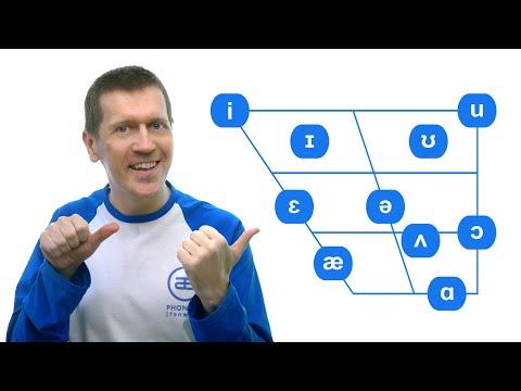 Английские гласные звуки - транскрипция и произношение. Самый подробный гайд.