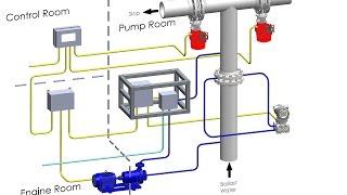 2. Основные компоненты системы ODME