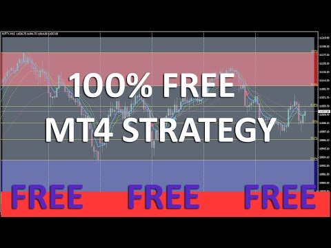 Free MT4 Download