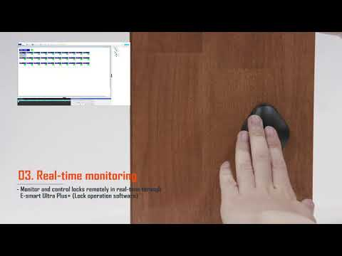Wireless Online RFID Locker Lock