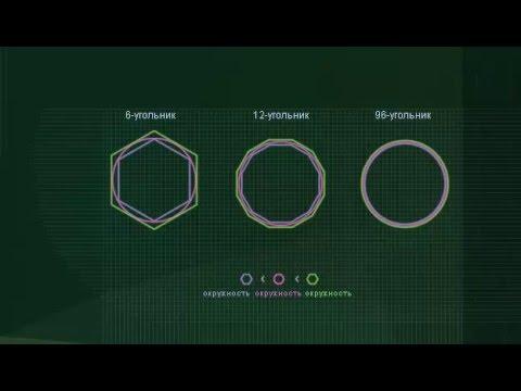 Квадратура круга и число π