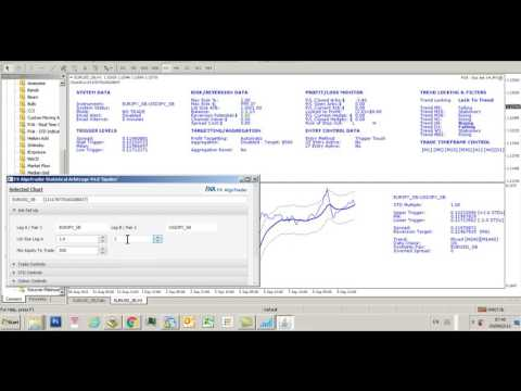 Statistical  Arbitrage with Correlation Integration for MetaTrader MT4